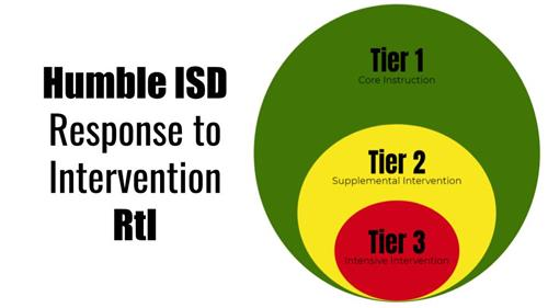Three Tiered System of RtI for Humble ISD