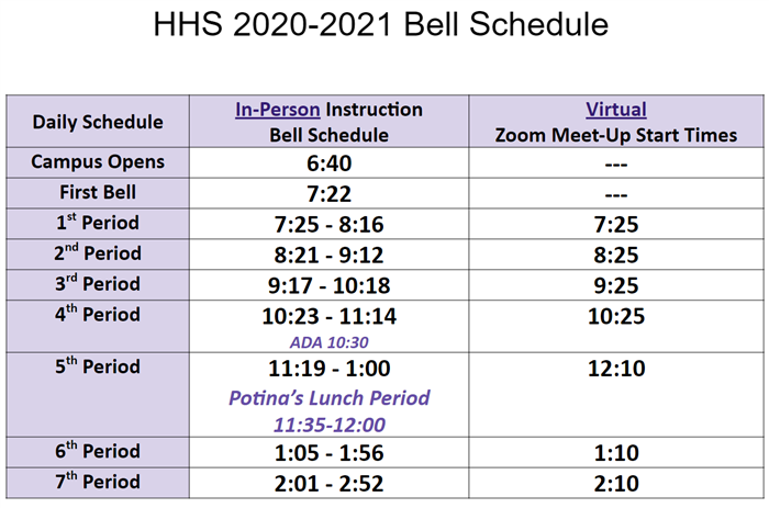 Bell Schedule with Potina's lunch period and zoom time.