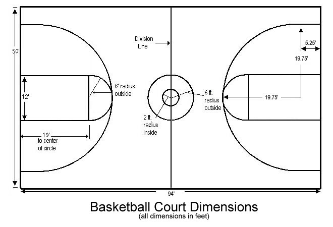 Stilley do not delete architectural design Dimensions of a basketball court