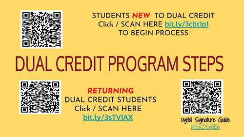 DUAL CREDIT PROGRAM STEPS