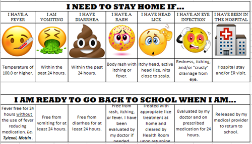 When should my student stay home?