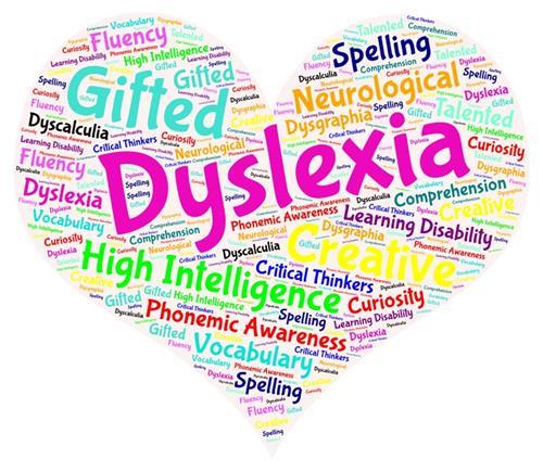 Dyslexia Wordcloud