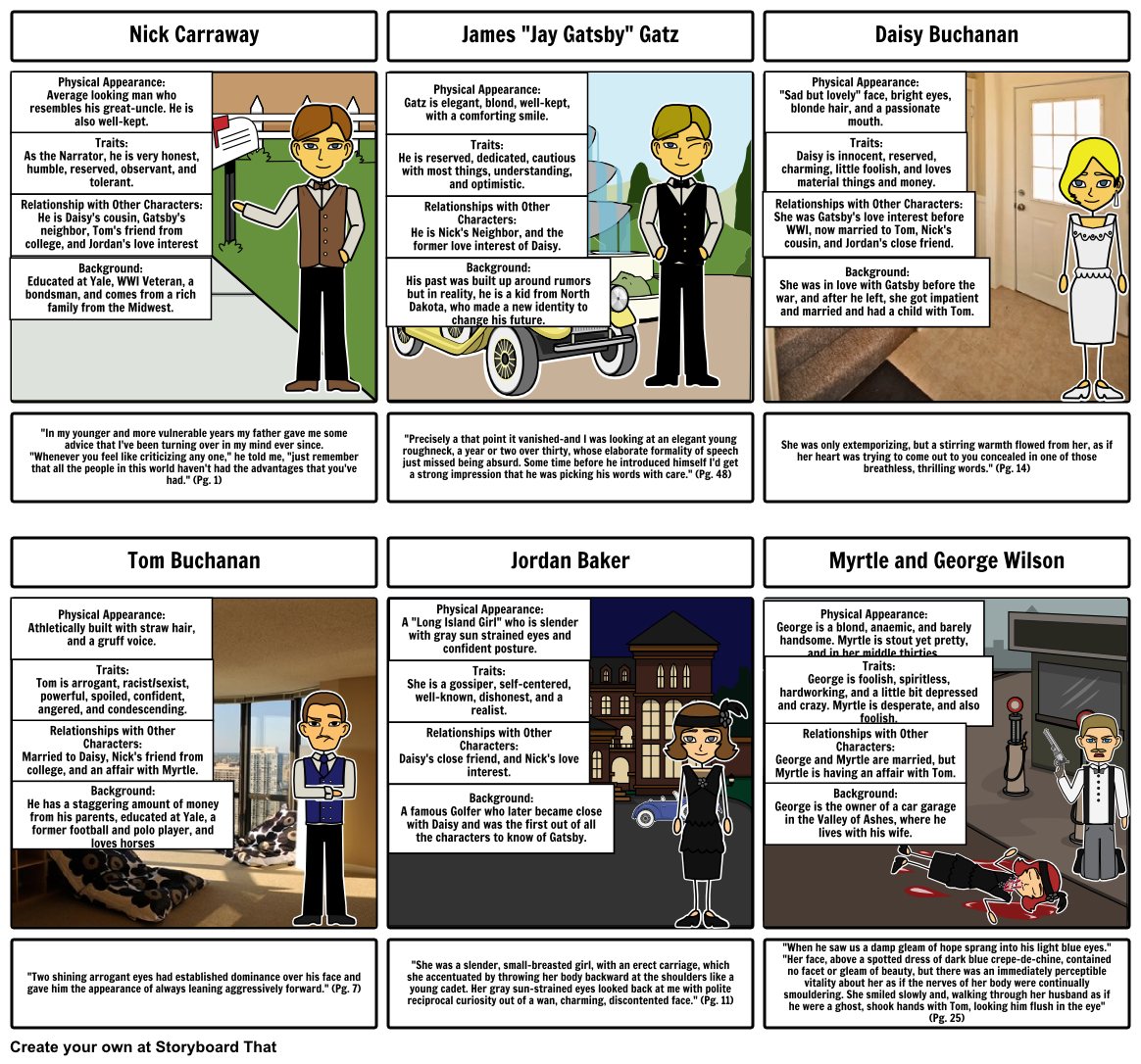 great gatsby assignment Raft: the great gatsby by f scott fitzgeraldnow create your own raft assignment for homework begin by selecting a role from the novel the role is the character or object from the movie that is writing the assignment.