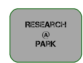 research@park