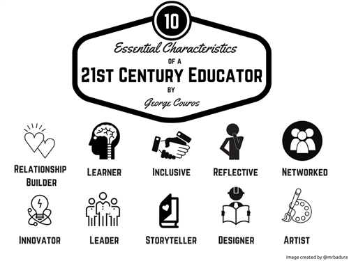 21st century educator